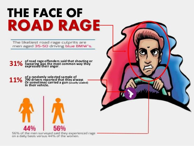 Road Rage Stats - (I don't know how accurate this is.)