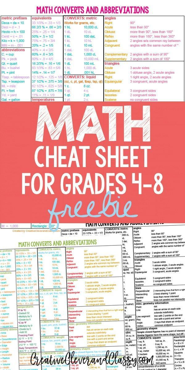 For everyone who struggles with math, here is a Math Cheat Sheet! It ...