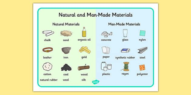Pin by shannon rahilly on science pinterest simple for List of natural items