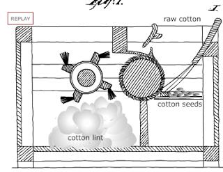 Cotton gin cross section  US History Teachers Blog: Eli Whitney's Cotton Gin