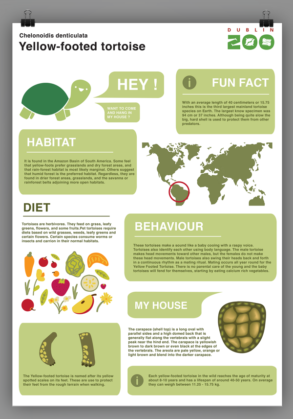 Zoo Infographic Signage By Dylan Mackay Via Behance Animal