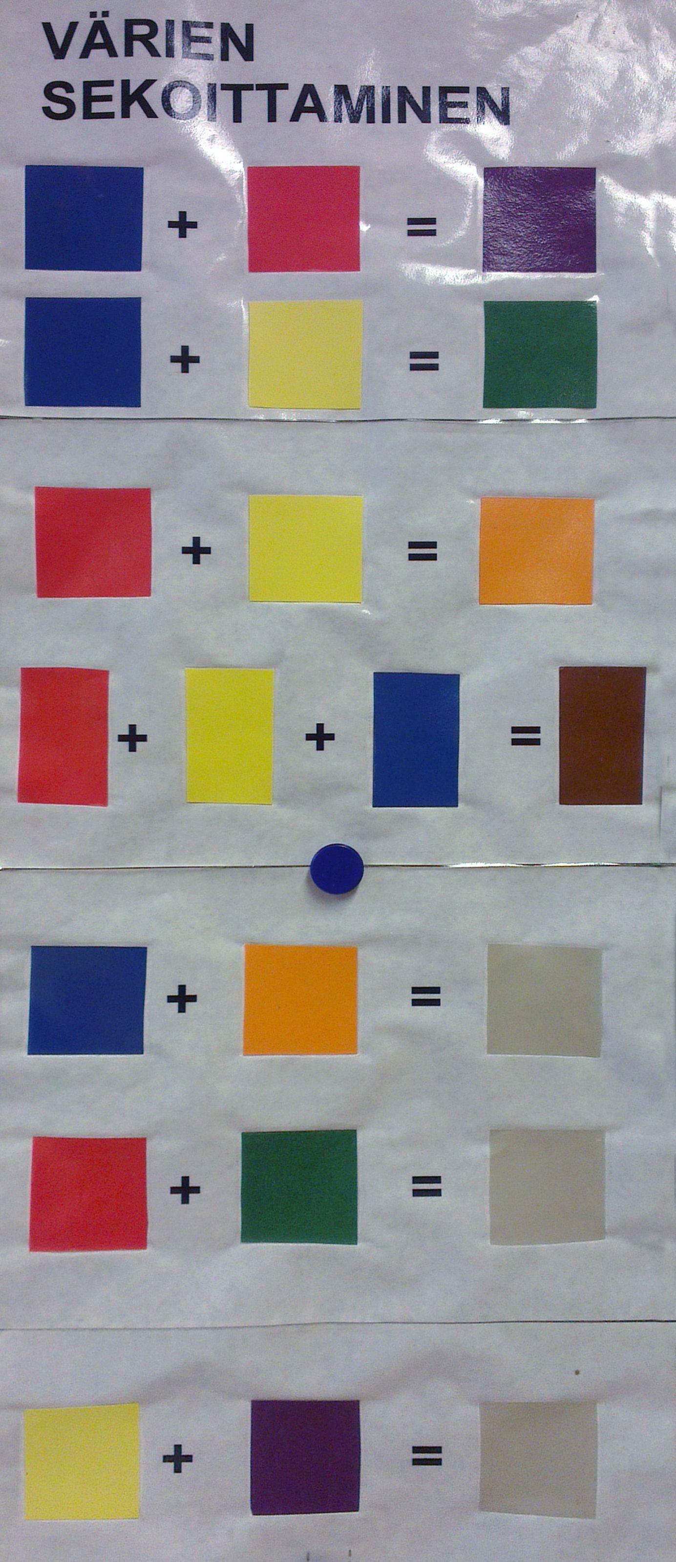 Värien sekoittaminen (ohje).
