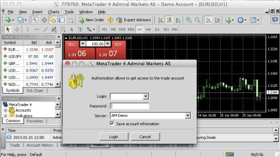 Metatrader 4 Best Free Automated Forex Trading Software Forex