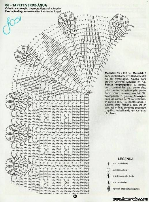 """Maglieria Crochet Home - Forum per il lavoro a maglia e uncinetto dal sito """"Homyak55.ru"""""""