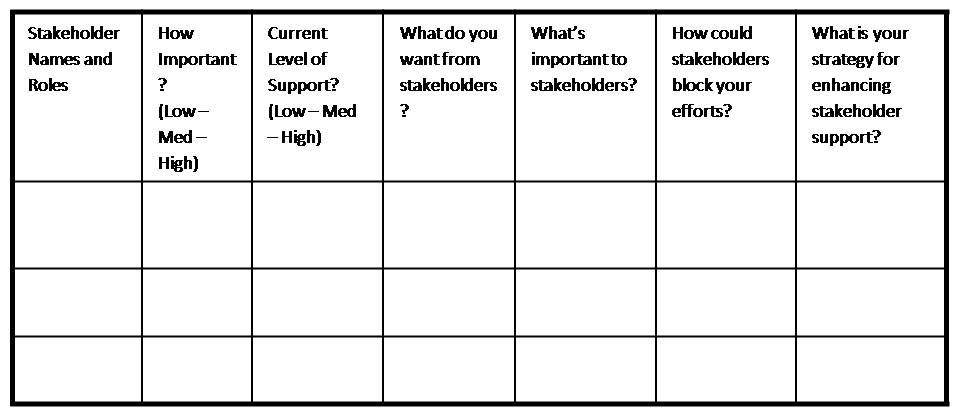 Stakeholder Analysis | Communications Strategy | Pinterest ...