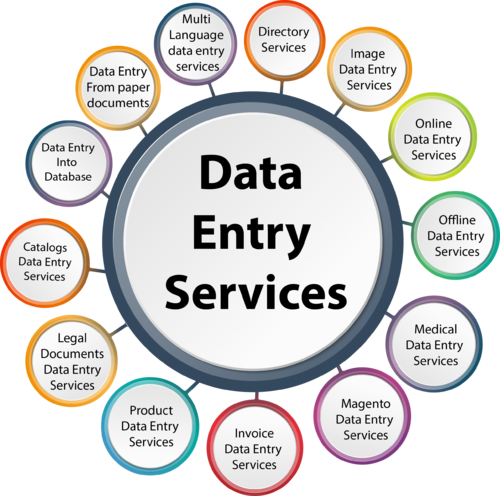 Data Entry Services Data Entry Projects Online Data Entry Data