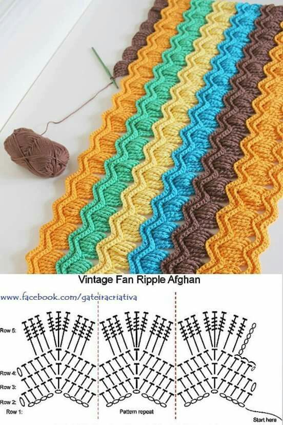 Vintage Fan Ripple Stitch | Crochet Shoe | Pinterest | Ganchillo ...