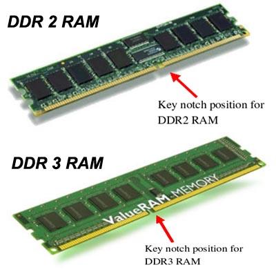 ddr3 sur carte mere ddr4 DDR2 et DDR3 (2020) | Matériel informatique, Mémoire, Module