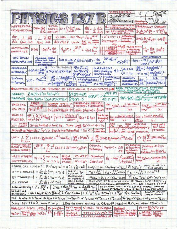 Physics Cheat Sheet 4 Physics Physics And Mathematics Physics Cheat Sheet