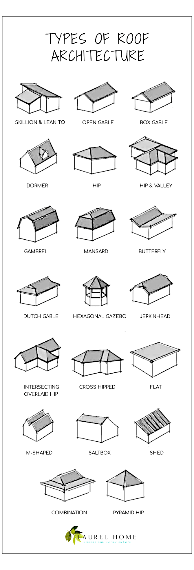 building plans architecture drawings