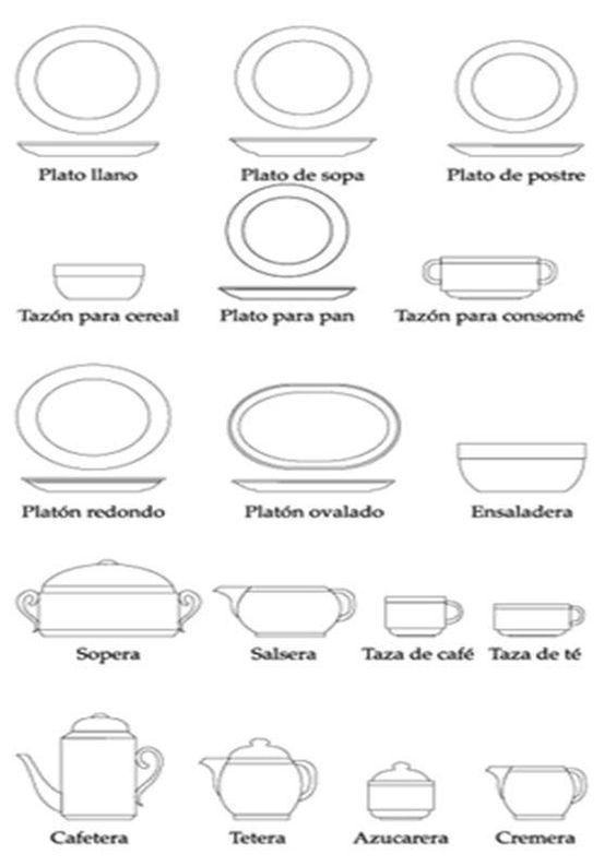 Resultado de imagen para tipos de vajillas usos for Tipos de platos