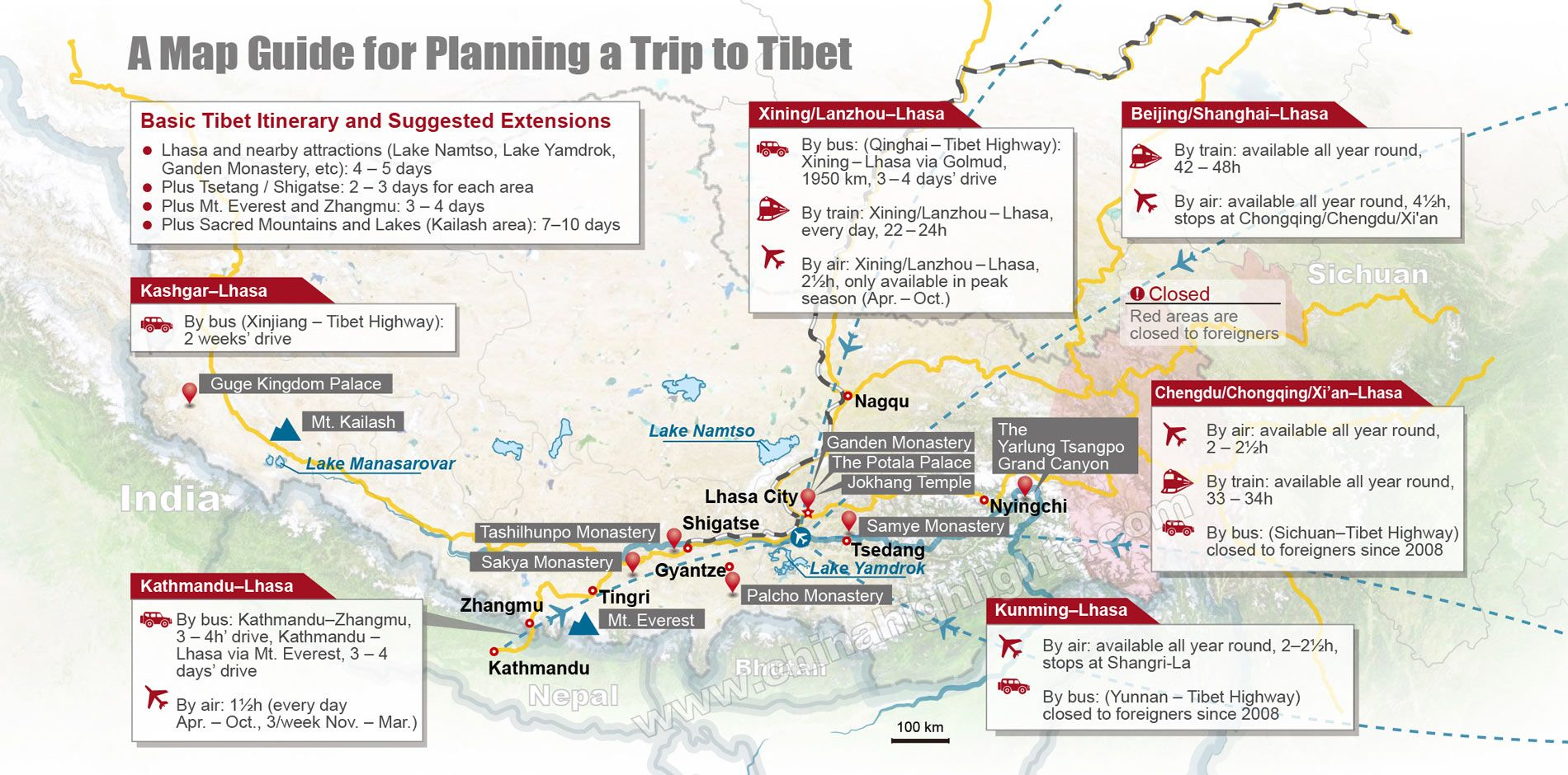 Nepal Tibet Karte.Planning A Tibet Tour In 2019 Suggestions And Ideas Favorite