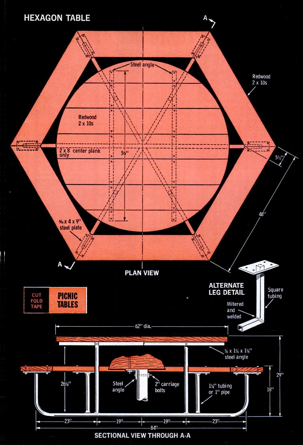 Popular Mechanics Idées Pour Le Jardin Pinterest Popular - Popular mechanics picnic table