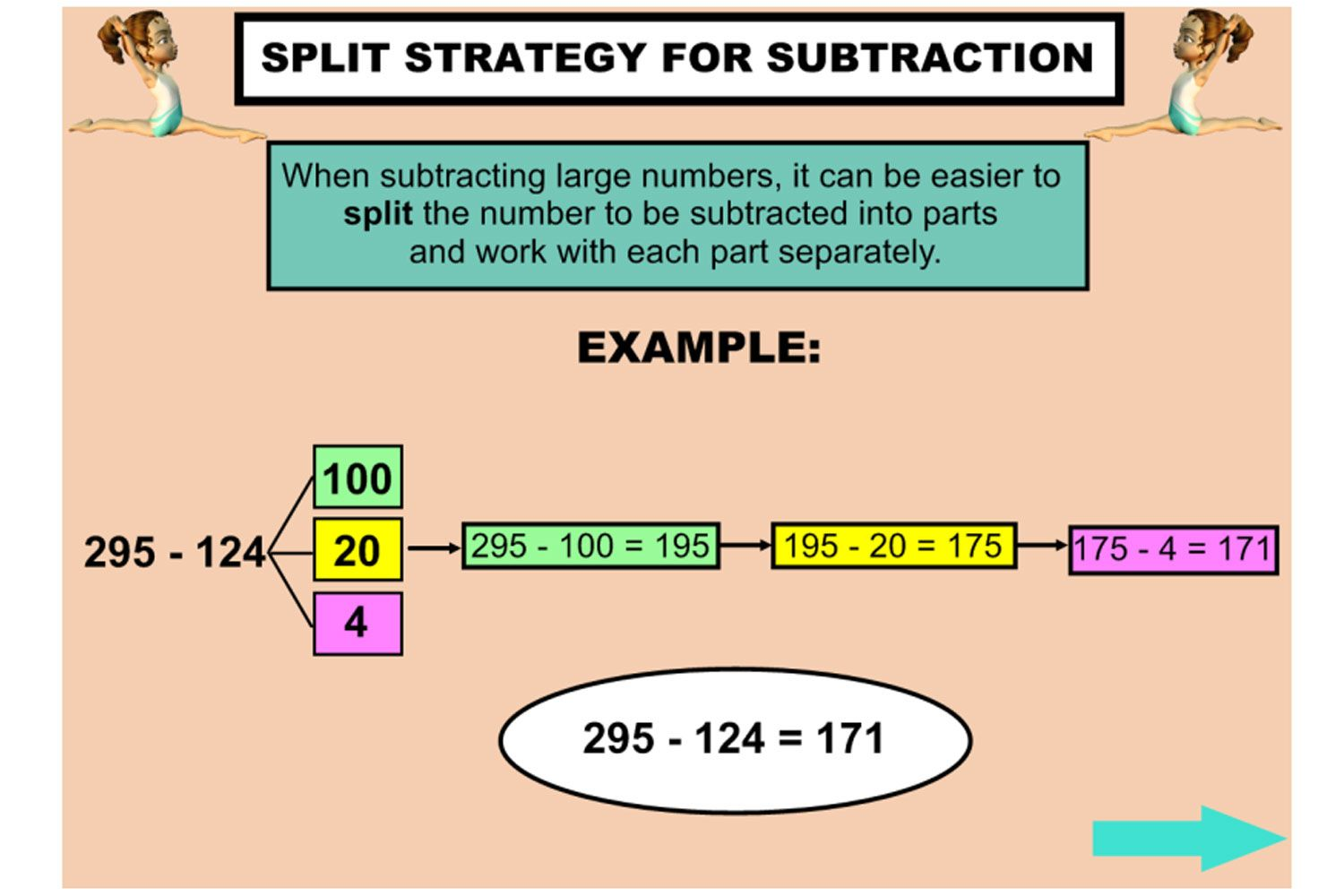 Learn All About Using The Split Strategy For Subtraction