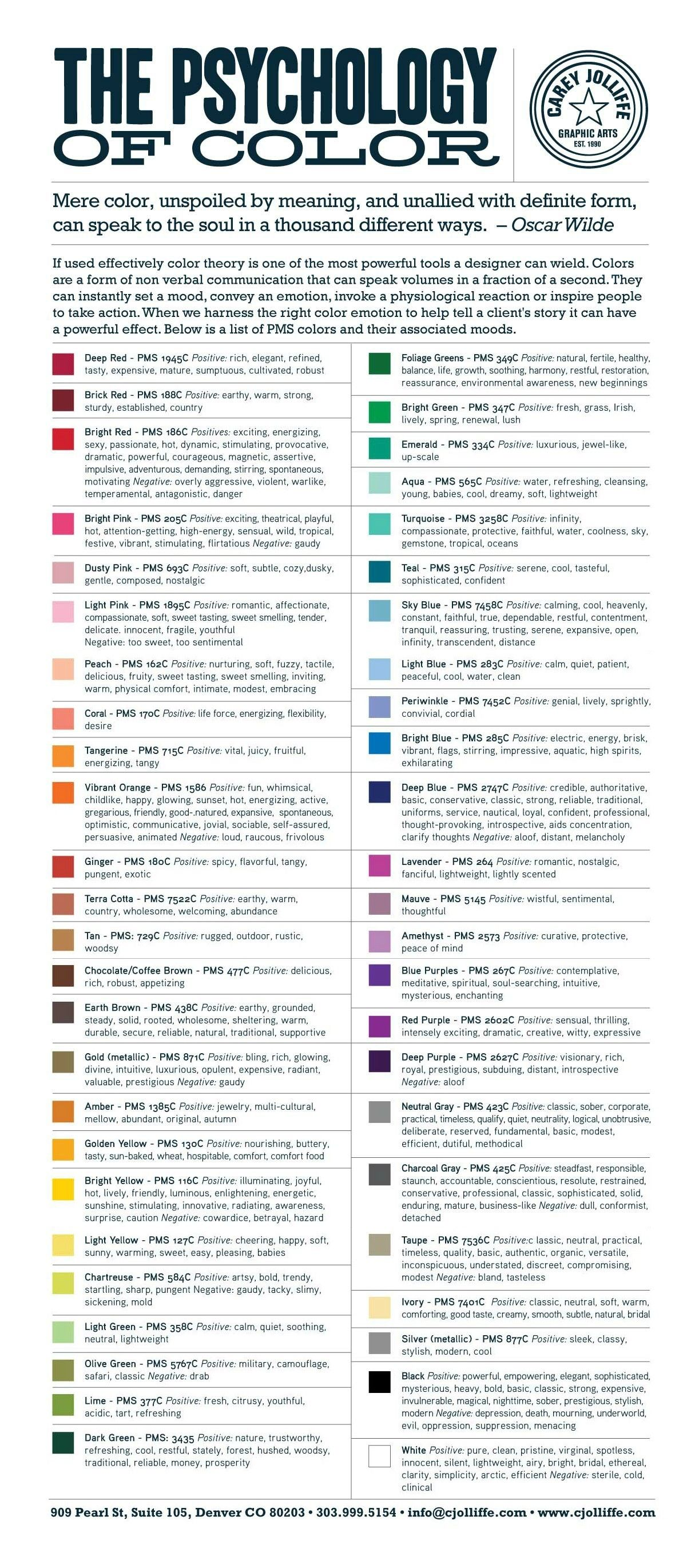 The Psychology Of Color Interesting For When I Decorate Color