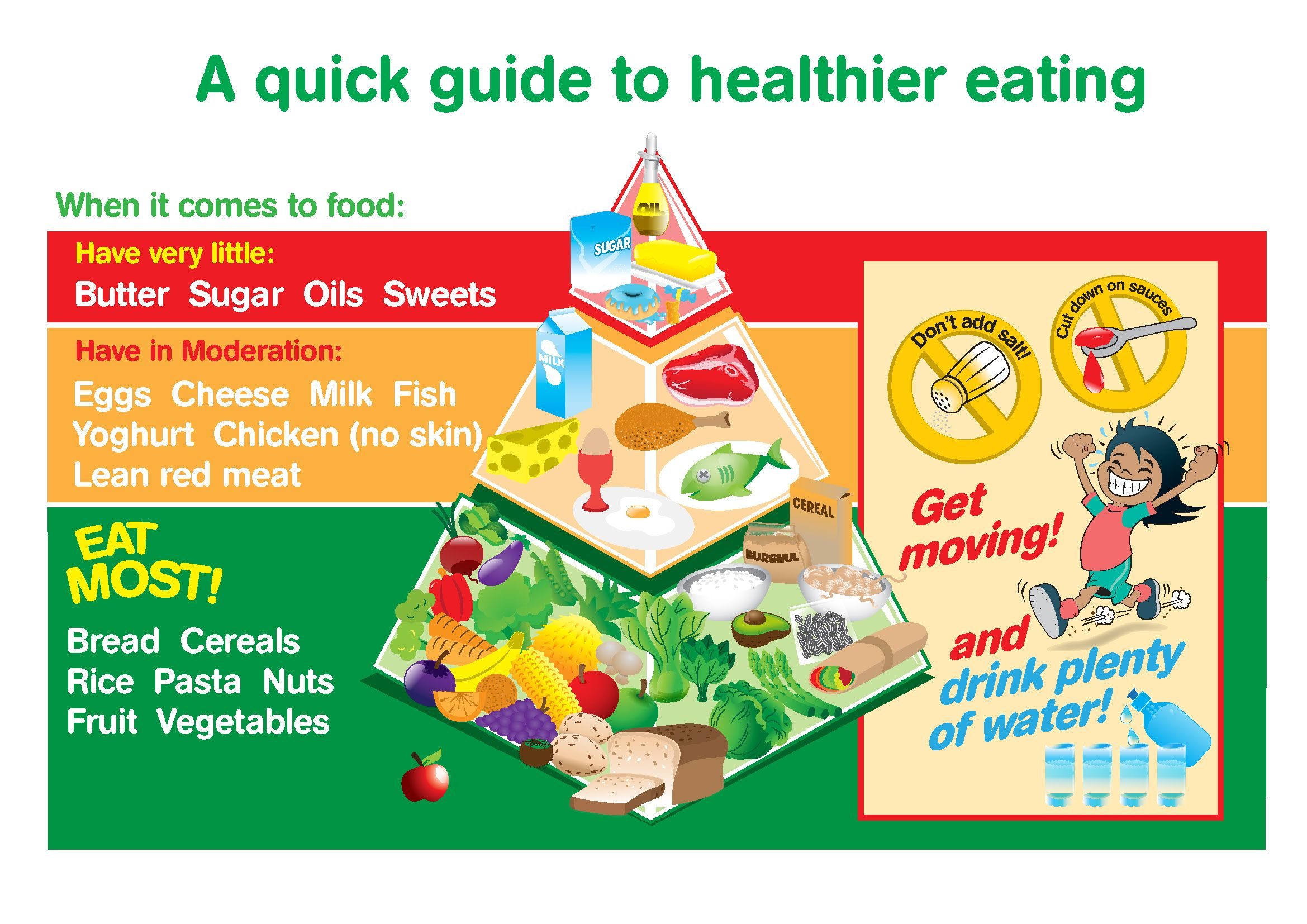 Download Your Free Poster For National Nutrition Week