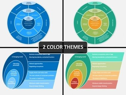 Business Ecosystem Diagram Powerpoint Presentation Template Powerpoint Diagrams Charts Powerpoint Presentation Templates Powerpoint Presentation Ecosystems