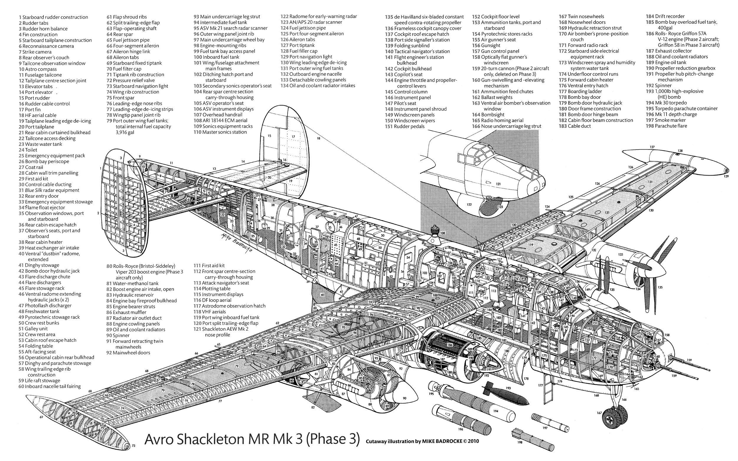 Avro Shackletonm Mk 3 | Anatomia Aviónica | Pinterest | Drawing, 3d ...