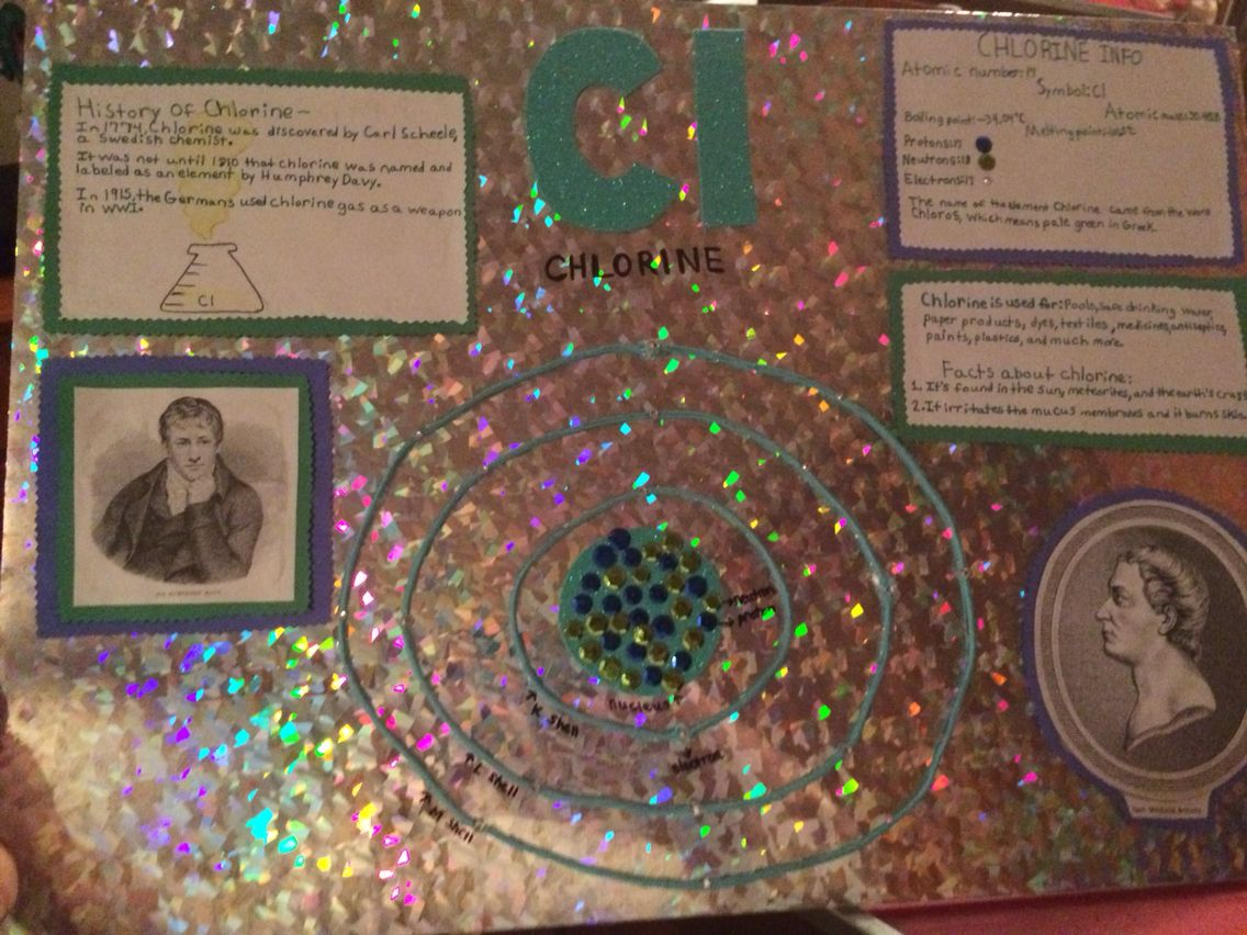Chlorine element poster. 6th grade Honors Science class ...