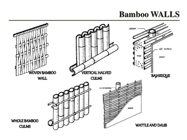 Beautiful Bamboo Walls Construction   Buscar Con Google
