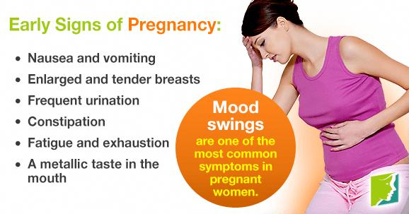 Pin On Menopause Symptoms Signs Pre