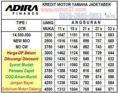 Tabel Angsuran Daftar Harga Adira Finance   Motor yamaha ...