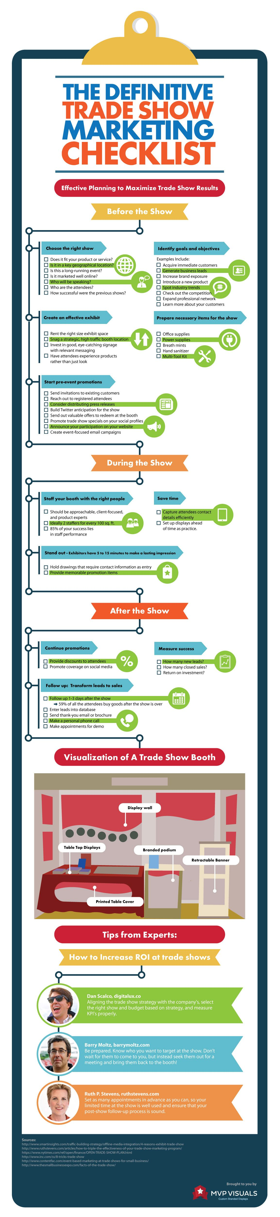 The Definitive Trade Show Marketing Checklist #Infographic