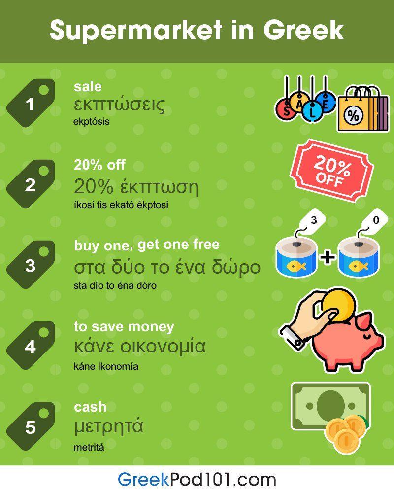 Greekpod101 On Greek Language Learning Pinterest Greek