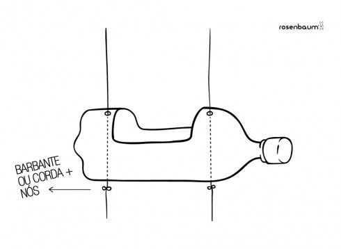 Hanging Soda Bottle Planters with Diagram.