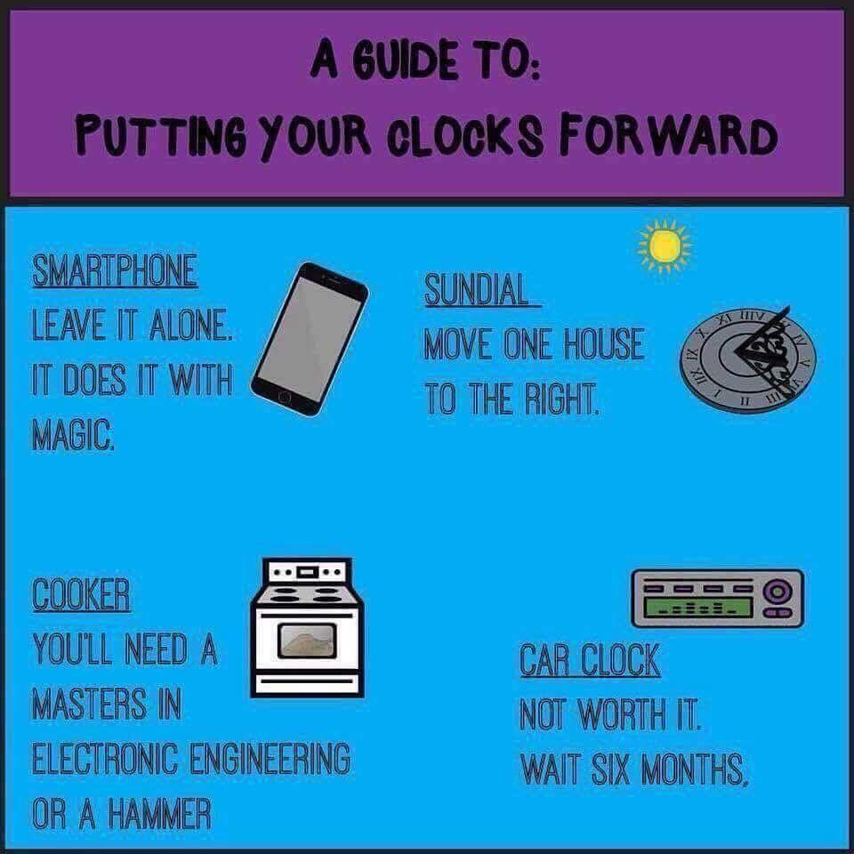 Daylightsavings Clocks Forward Car Clock Electronic Engineering