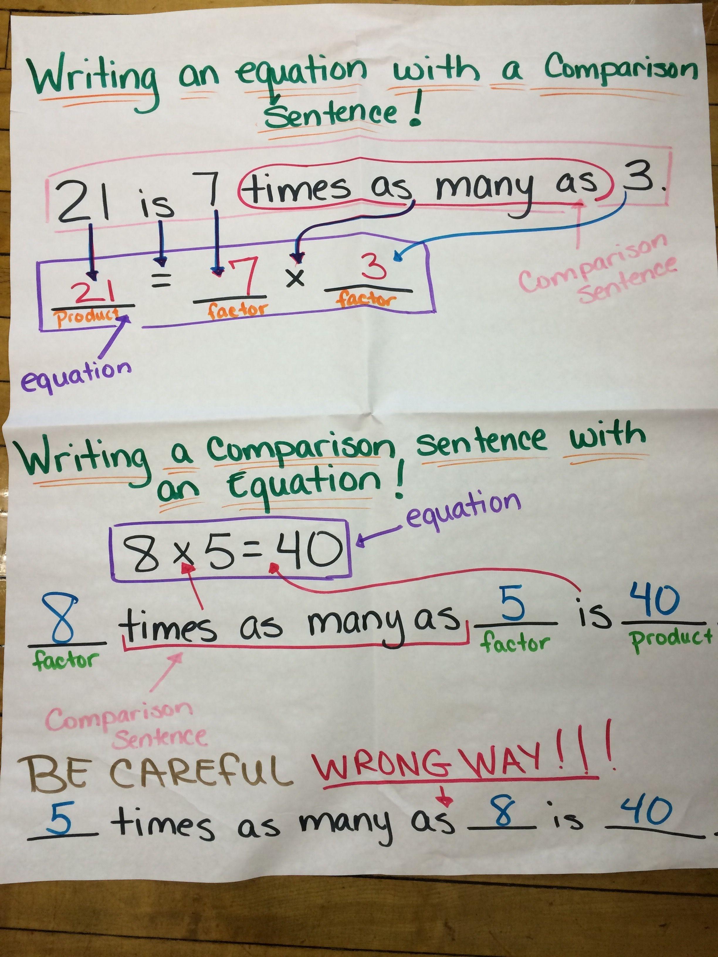 Mockinbirdhillcottage Sentence Parts Of Multiplication