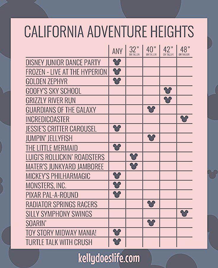 Photo of Disneyland Height Requirements – Disneyland & California Adventure!