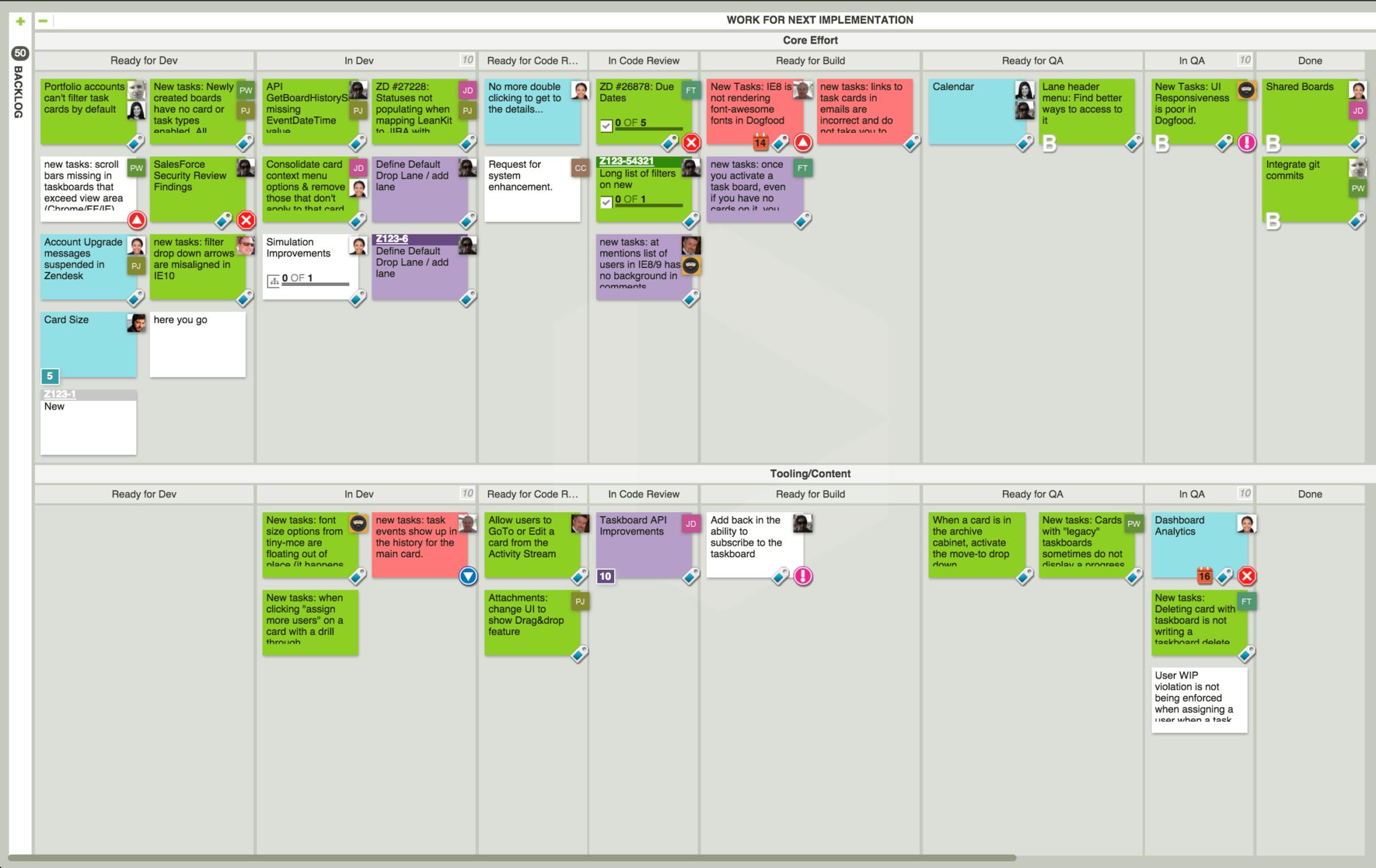 development team visualizing parallel processes kanban board example
