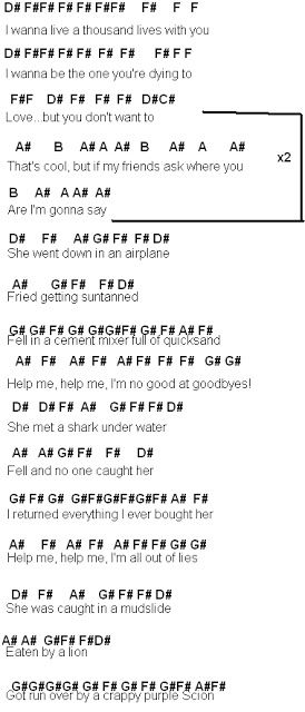 Flute Sheet Music: 50 Ways To Say Goodbye p3 | Flute Sheet Music ...