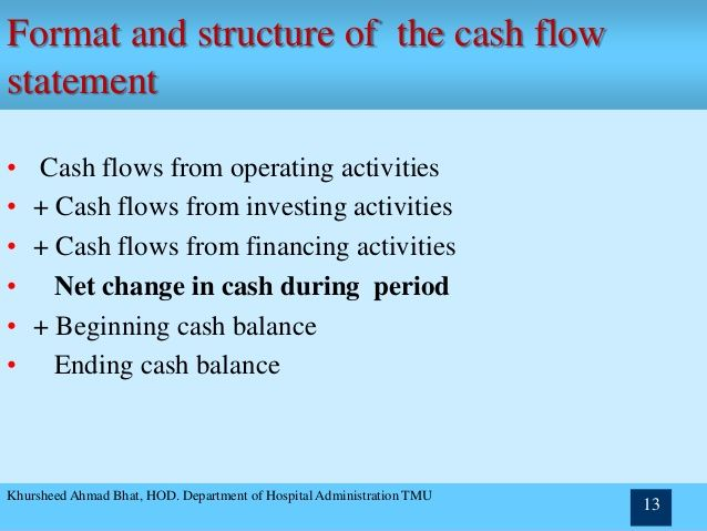 Operating Financing And Investing Cash Flows Top 10 Binary Options