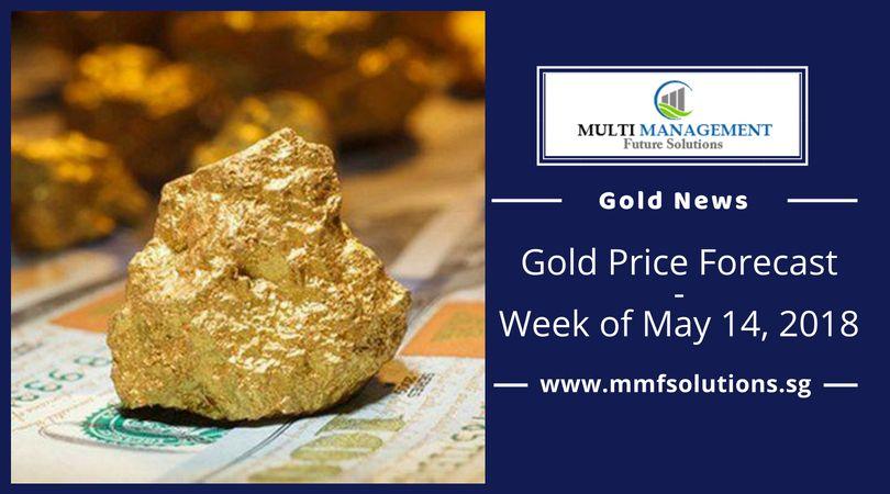 Gold Trading Signals Breakout Below 1303 Will Get New Range