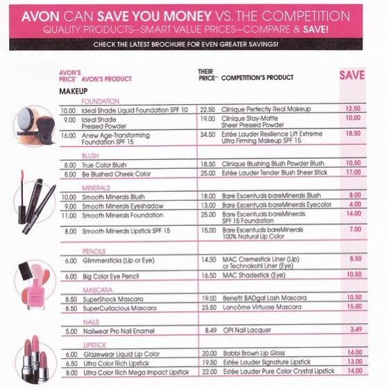 And this is just the makeup! Send me a list of what you are currently using and I will help you save some cash! 💰💰 #avon #save #coupon