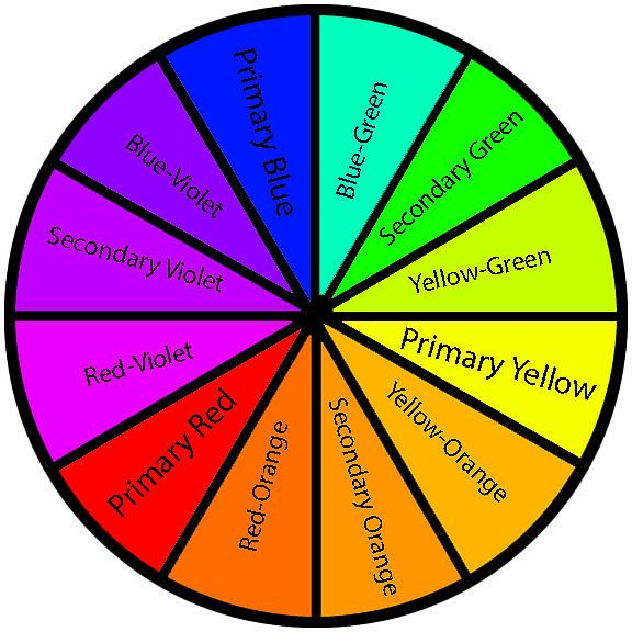 The Color Wheel Greeting Card For Sale By Arvindh Swami