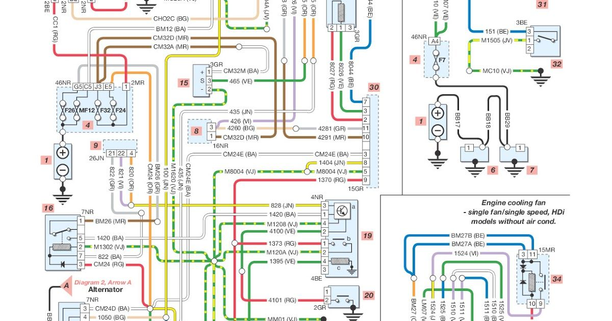 35 New Peugeot 206 Cooling Fan Wiring Diagram Wiring A Ceiling Devotee Is Surprisingly Simple Often Era It Is No More Complicate In 2020 Peugeot Cooling Fan Diagram