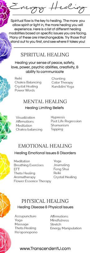 What Is Energy Healing? For more energy healing information check out /