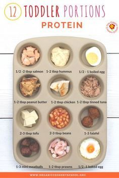 Toddler Portion Sizes – Ideas and Strategies to Ensure Your Toddler's Diet is Balanced and Varied. images