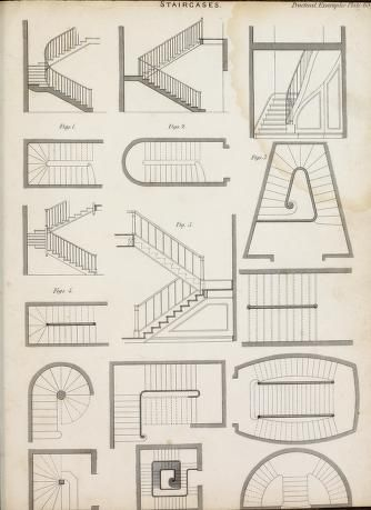 The encyclopaedia of practical carpentry and joinery : comprising the choice, preservation, and strength of materials, explanations of the theory and practical details, a complete system of lines for the carpenter, joiner, & staircase builder, together with an account of the improvements effected in England and on the continent, and illustrations of the most remarkable executed works : Tarbuck, Edward Lance, editor : Free Download, Borrow, and Streaming