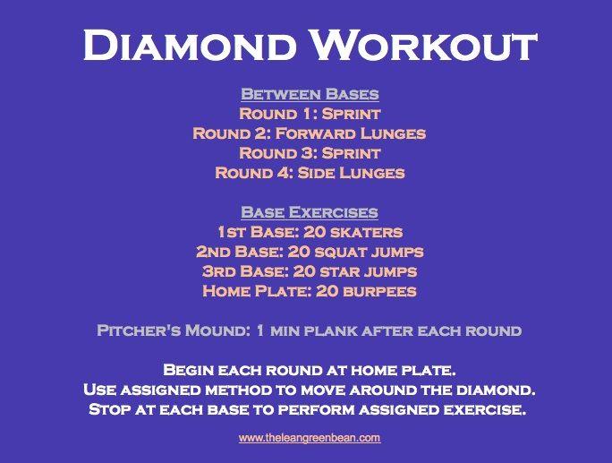 Fitness Friday 30 Softball Workouts Baseball Workouts Friday Workout