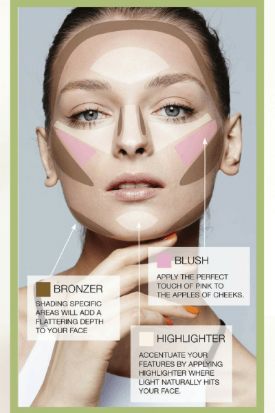 Where To Put Highlighter On Face Diagram Makeup For Beginners Makeup Tips For Beginners Best Makeup Products