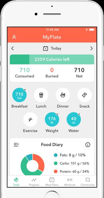 MyPlate Calorie Counter Calorie counter
