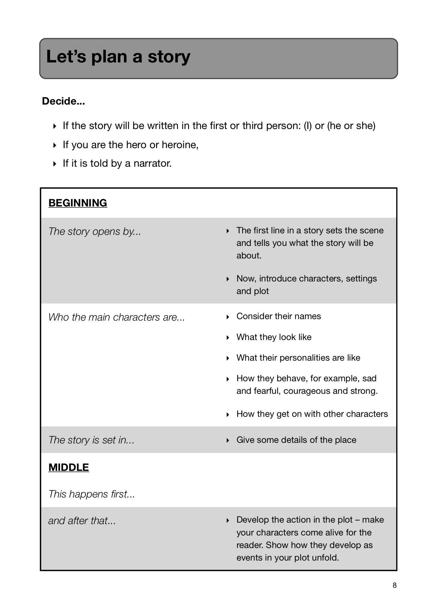 Sample Page From Creative Storywriting Teachyourchild