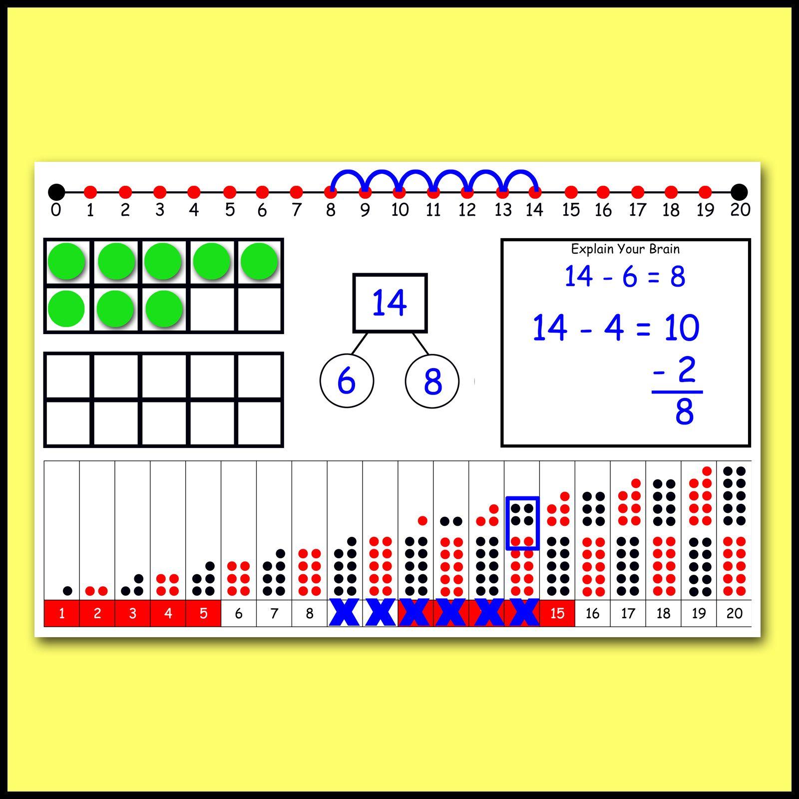 How To Use An Explain Your Brain Math Mat Grade 1 Brain Math Teaching Addition Math Mats