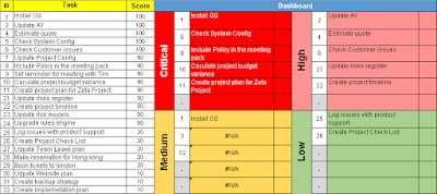 Prioritization Matrix Template Excel : Set Task and Project