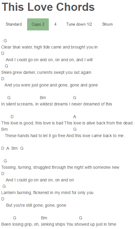 This Love Chords Taylor Swift Songs Pinterest Taylor Swift