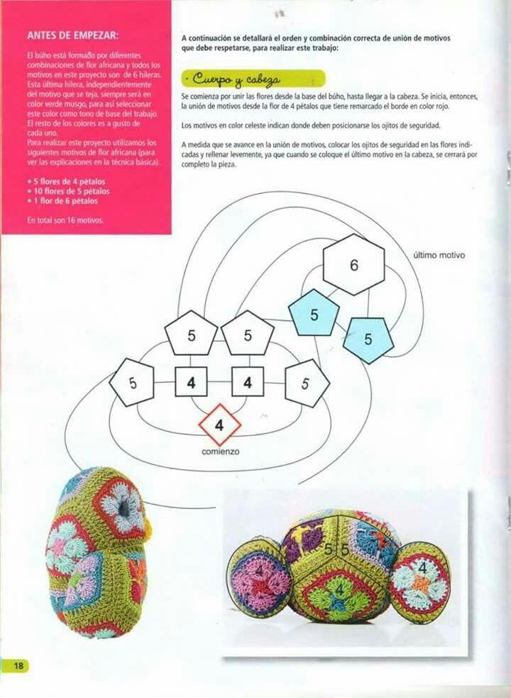 Pin de Silvina en Crochet | Pinterest | Revistas